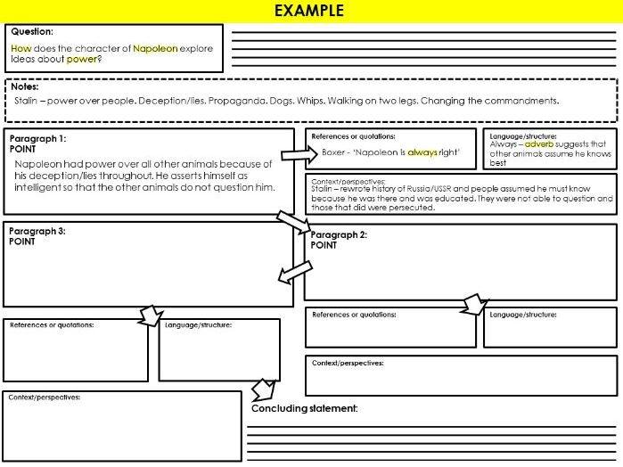 Essay Planning Template