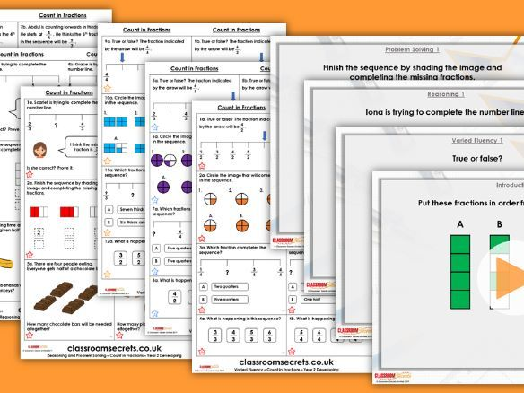 Year 2 Count in Fractions Spring Block 4 Step 12 Maths Lesson Pack