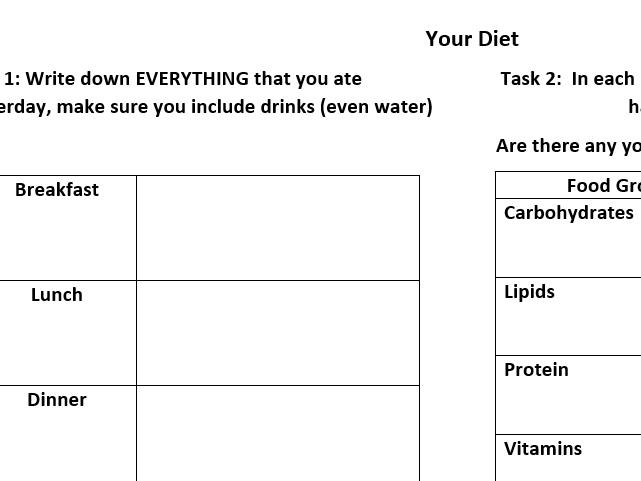 Food Groups Support Worksheet
