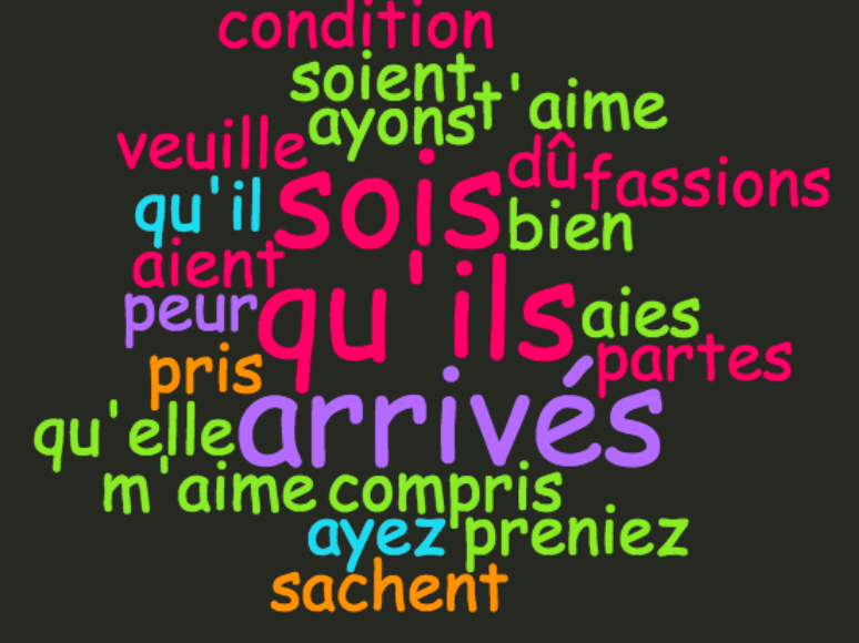 French IB review subjonctive (present and past) with a Powerpoint and worksheet based on a song
