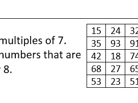 Common factors, multiples and prime numbers.