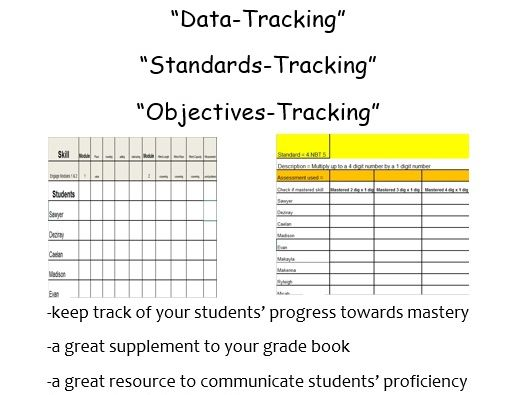 Data Trackers-easily track students' skills/standards