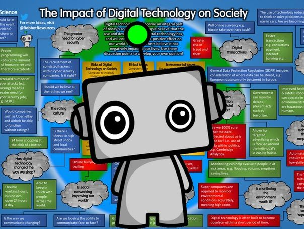 GCSE 9-1 Computer Science Poster: Impact of Digital Technology on Society