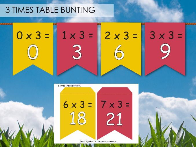 3 Times Table Bunting, Times Tables Display, Three Times Table Banner