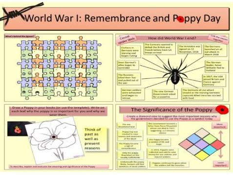 World War 1: The Armistice, Remembrance and Poppy Day- why did World War 1 end?