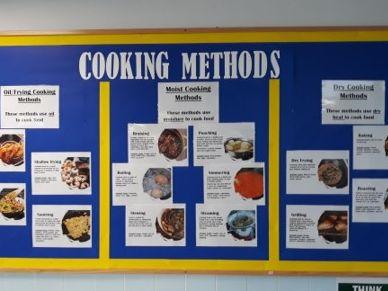 Wall display: Cooking methods in food preparation