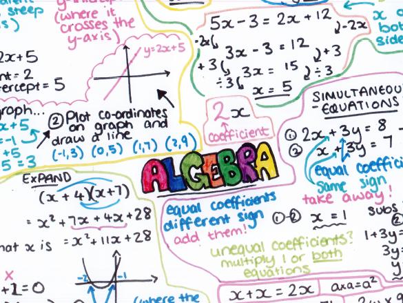 ALGEBRA revision poster