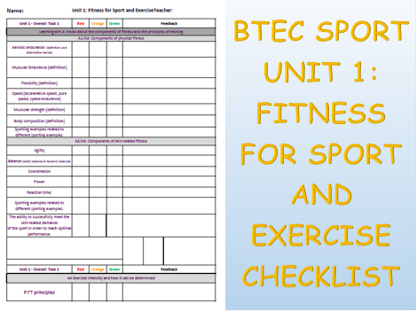 Fitness for Sport and exercise checklist: BTEC Level 2 Sport Unit 1 (2018)