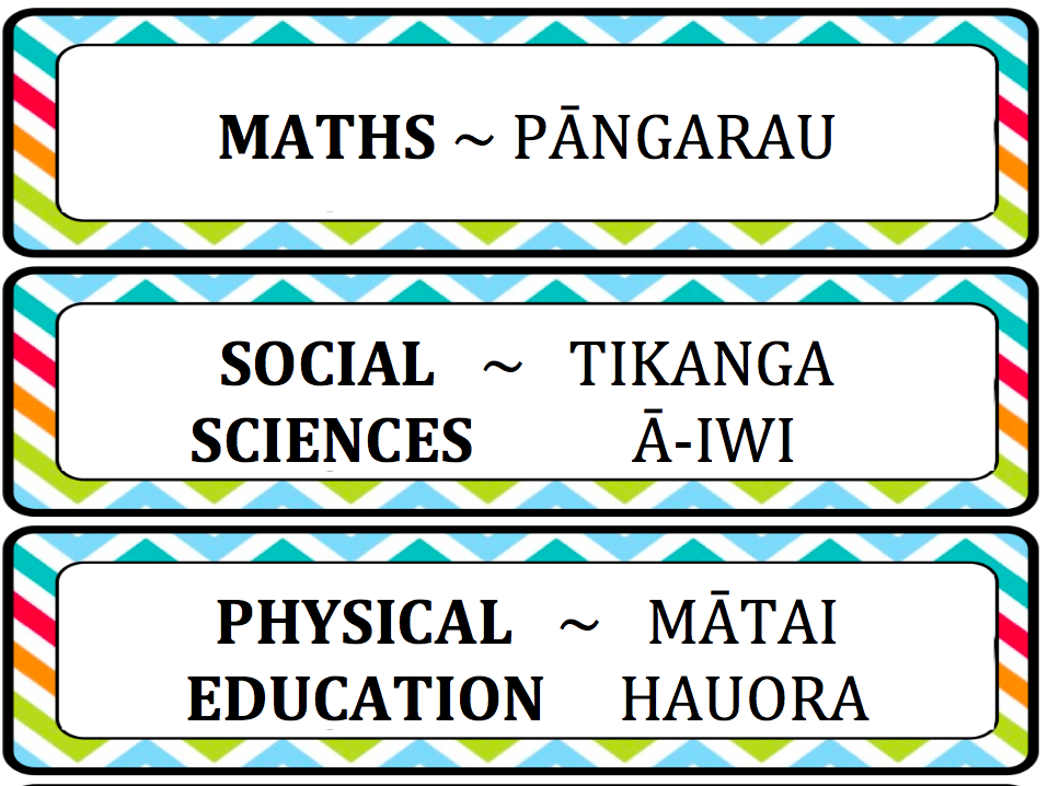Subject Labels in English and Te Reo
