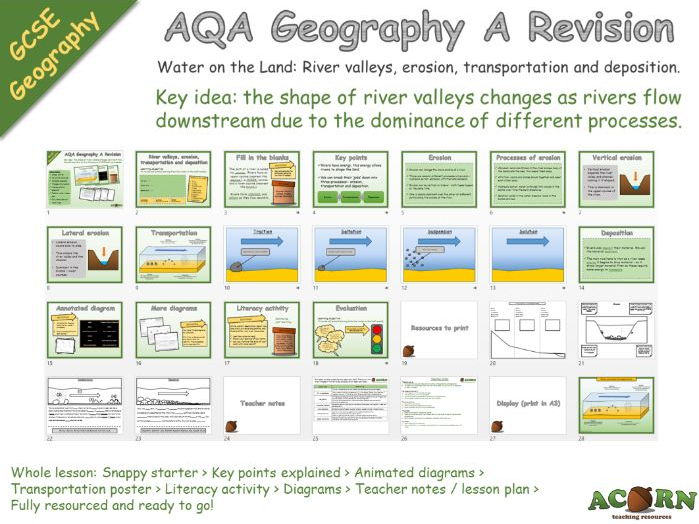 Whole lesson / Revision - Geography - AQA Geography A - Water on the Land