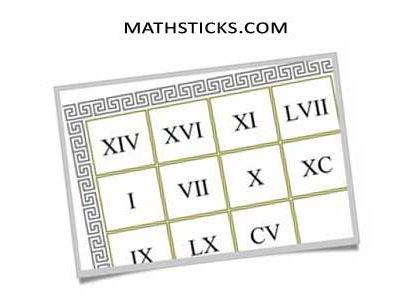Roman Number Bingo