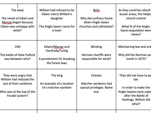 EdExcel GCSE History - Anglo-Saxon and Norman England - Revision Loop Cards