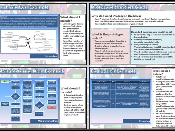 Design Technology Portolio & Project Guide