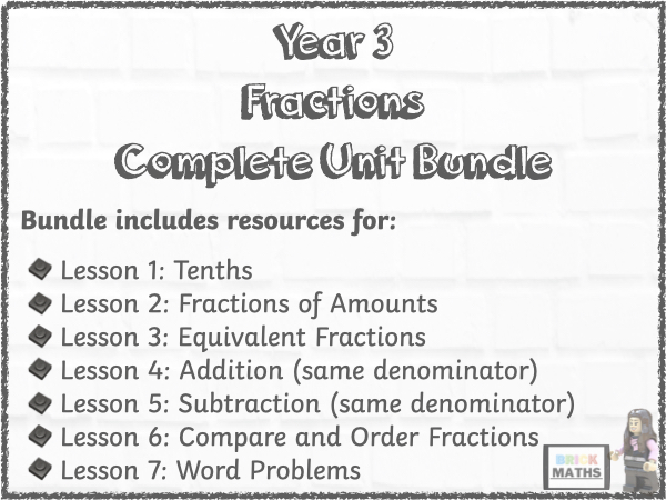 Y3 Fractions Unit Bundle