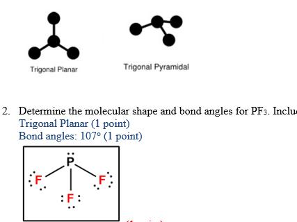 Virtual online Lab - Chemistry Shapes of the Molecules - VSEPR