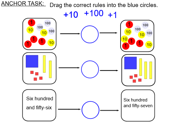 Y3 WRH smart notebook Block 1 and 2 following ORDER of White Rose Maths