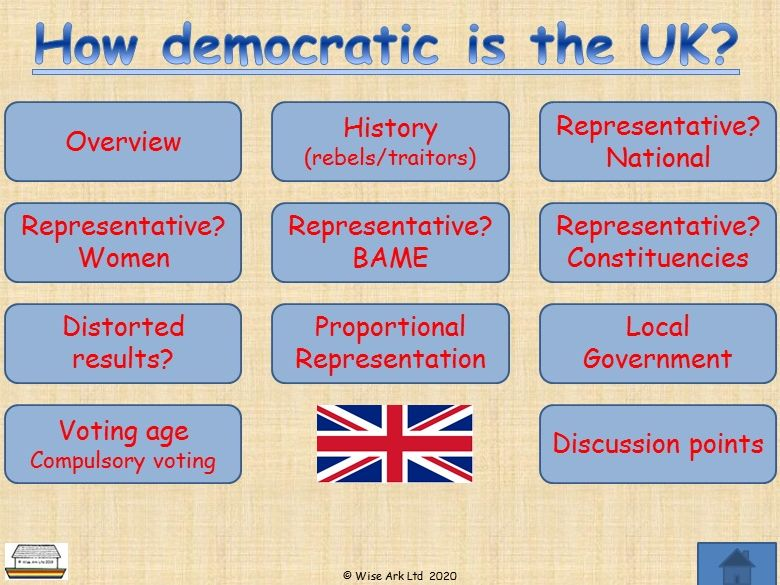 How democratic is the UK? British Values questioned
