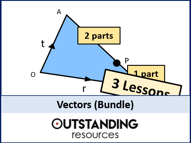 Geometry: Vectors BUNDLE (3 lessons)