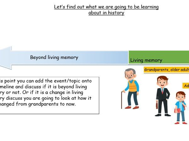 KS1 chronology powerpoint and timeline
