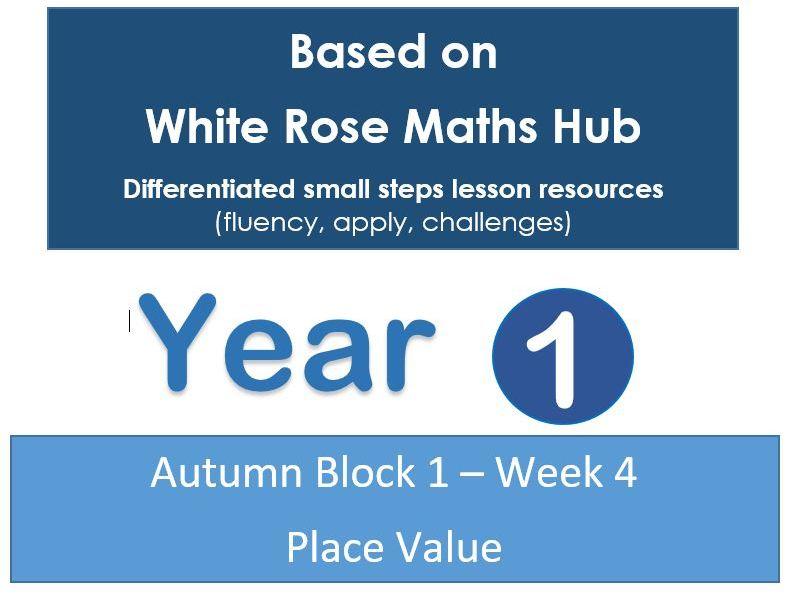 Year 1 - Autumn Block 1 - Week 4 (Place Value within 10) White Rose Maths Hub