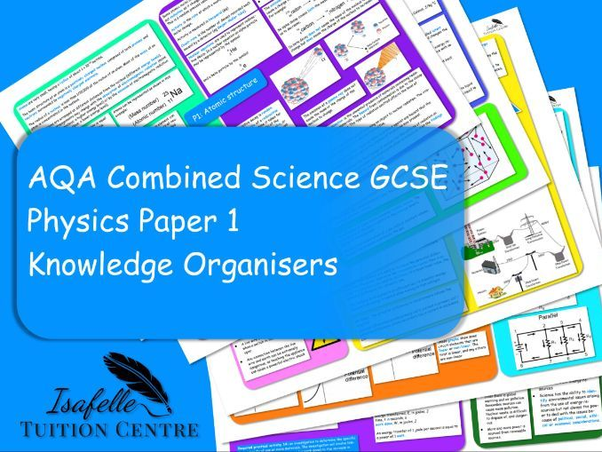 GCSE Physics P1 Knowledge Organisers AQA Combined Science