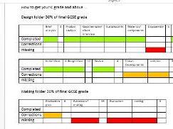 PLC personal learning checklist edexcel textiles gcse