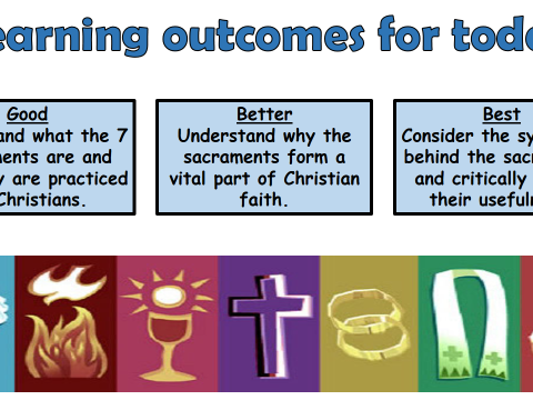AQA A Christianity: Practices -  Lesson 3 The Sacraments