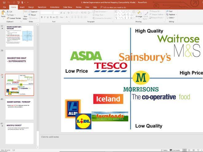 3. Market Segmentation and Market Mapping - Topic 1.2 - Edexcel GCSE Business - Theme 1