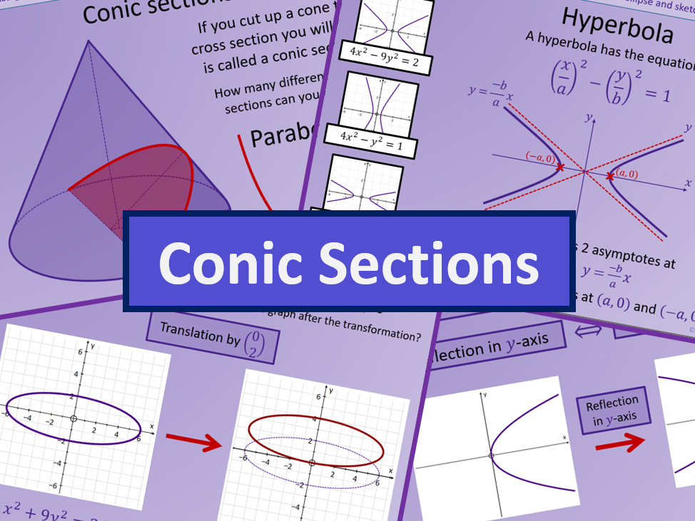 Conic sections - AS level Further Maths