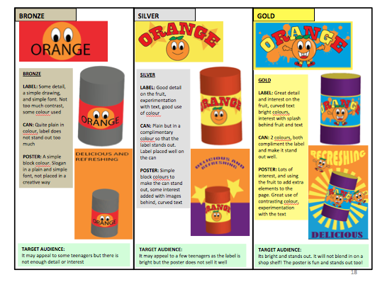 KS3 GRAPHICS PROJECT- PACKAGING