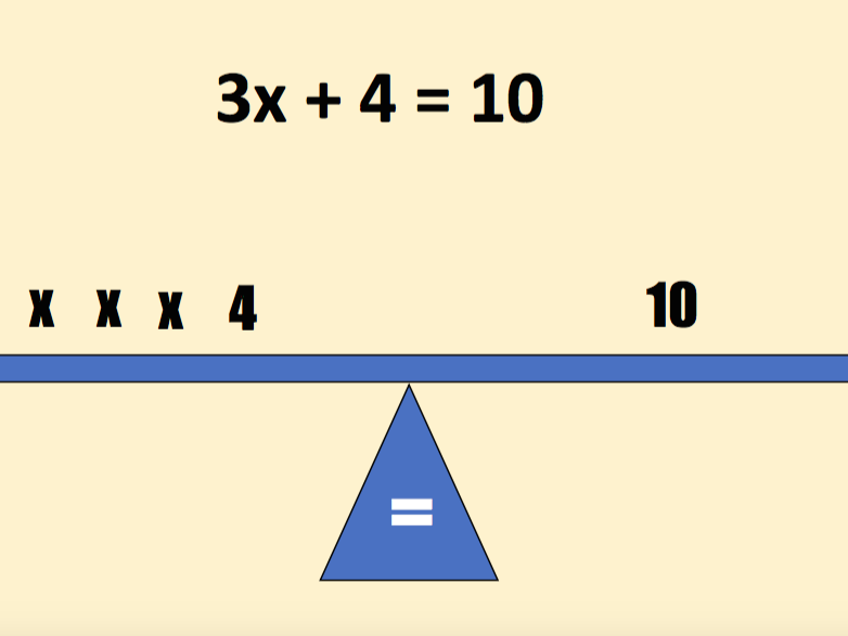Solving Equations build up