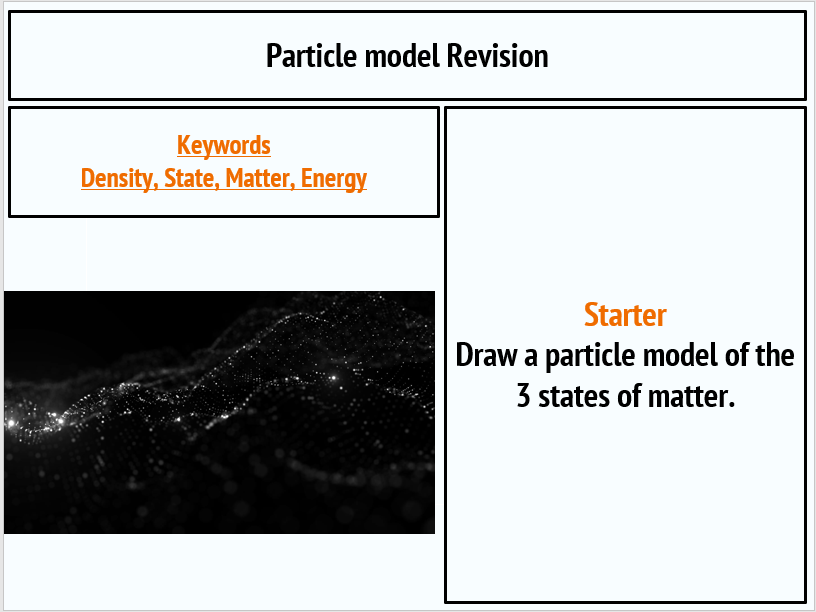 Particle Model Revision Map New GCSE AQA