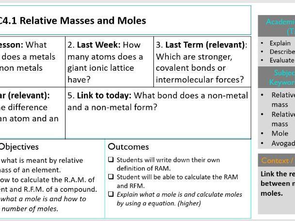 KS4 GCSE Relative Masses and Moles