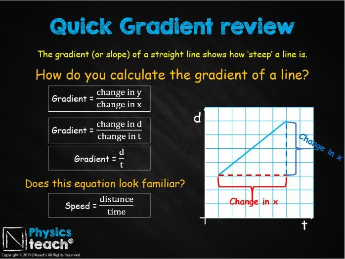 GCSE Physics AQA Physics - P9.1 - Distance-time graphs
