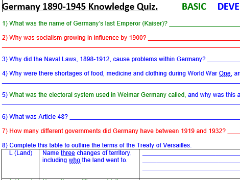 GCSE History 9-1 AQA Germany 1890-1945 (Nazis) Full Course Knowledge Test (50 Qs)