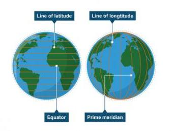Student friendly: Latitude and Longitude activity sheet