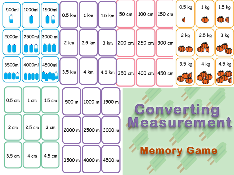 Converting measurement memory cards