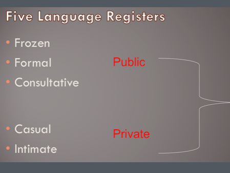 Language / Register keynote with resources