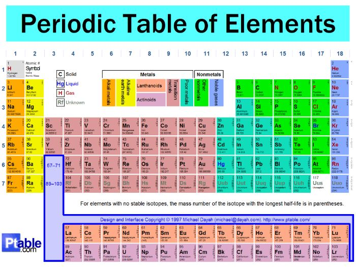 sciencey stuff