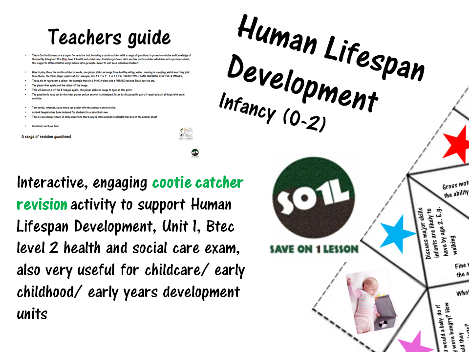 Human Lifespan Development. Lifespan Development, Unit 1, Btec level 2 health and social care exam,