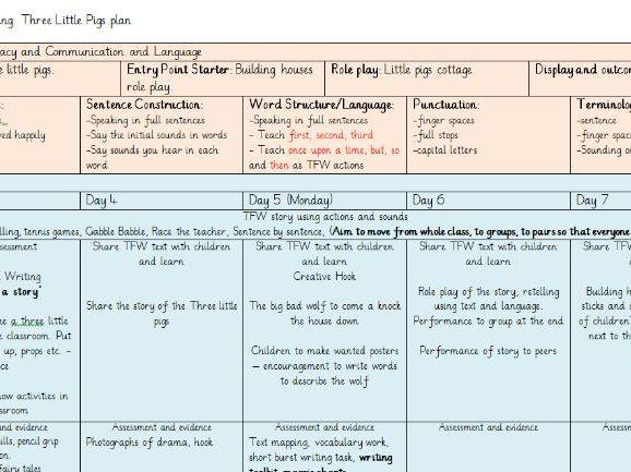 Early Years Creative Writing Worksheets: EYFS English