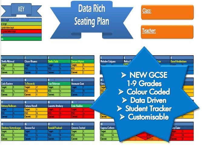 (NEW GCSE 1-9) Data Rich Seating Plan - Automated/Data Driven/Colour Coded/Customisable/Interactive