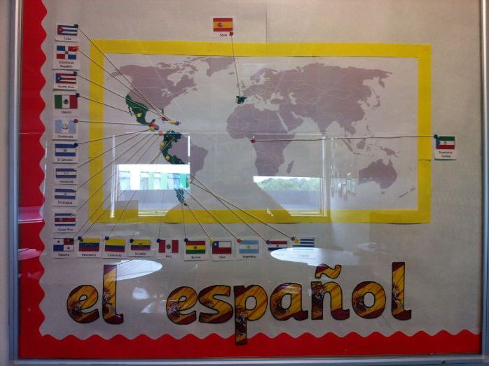 DISPLAY - Spanish Speaking countries - paises hispanohablantes  - ready made - MFL
