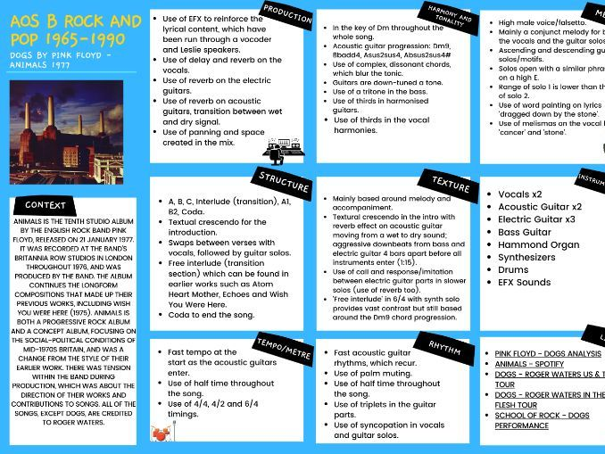 Eduqas/WJEC Rock and Pop AS/A Level Subject Knowledge Organisers