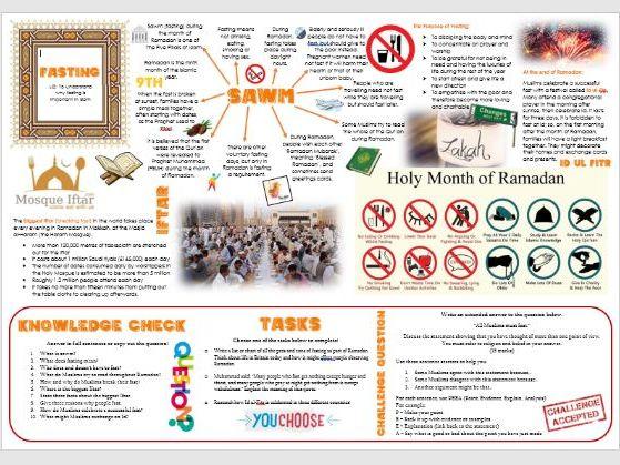 Islam: Fasting (Sawm) Task Mat