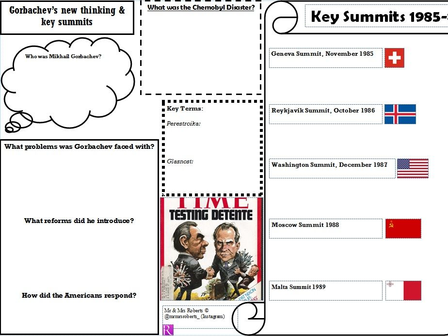 Edexcel GCSE History - Superpower relations & the Cold War - Topic 3.3 - Gorbachev & Key Summits