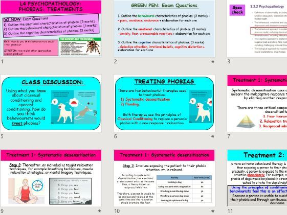 A-Level Psychology - The Behavioural Approach to TREATING Phobias (Psychopathology topic)