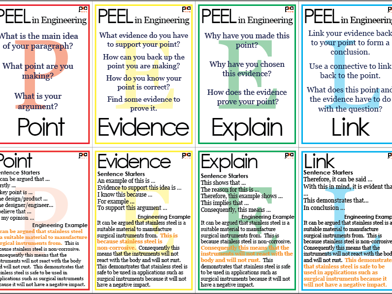 PEEL in Engineering - Flash Cards for producing a PEEL Paragraph - Extended Writing Tool