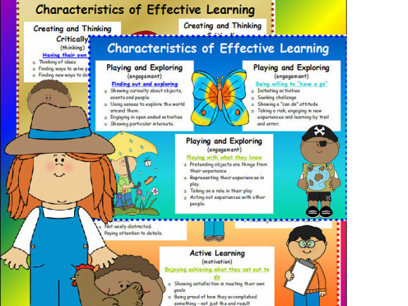 CHARACTERISTICS OF EFFECTIVE LEARNING COEL EYFS POSTERS