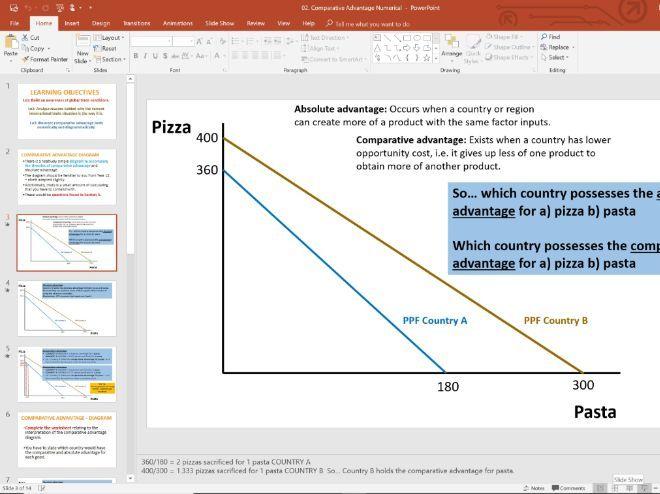 02. Numerical Comparative Advantage (Slides, Activities and Notes) - A-Level Economics - Theme 4